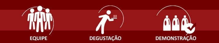 demonstracao